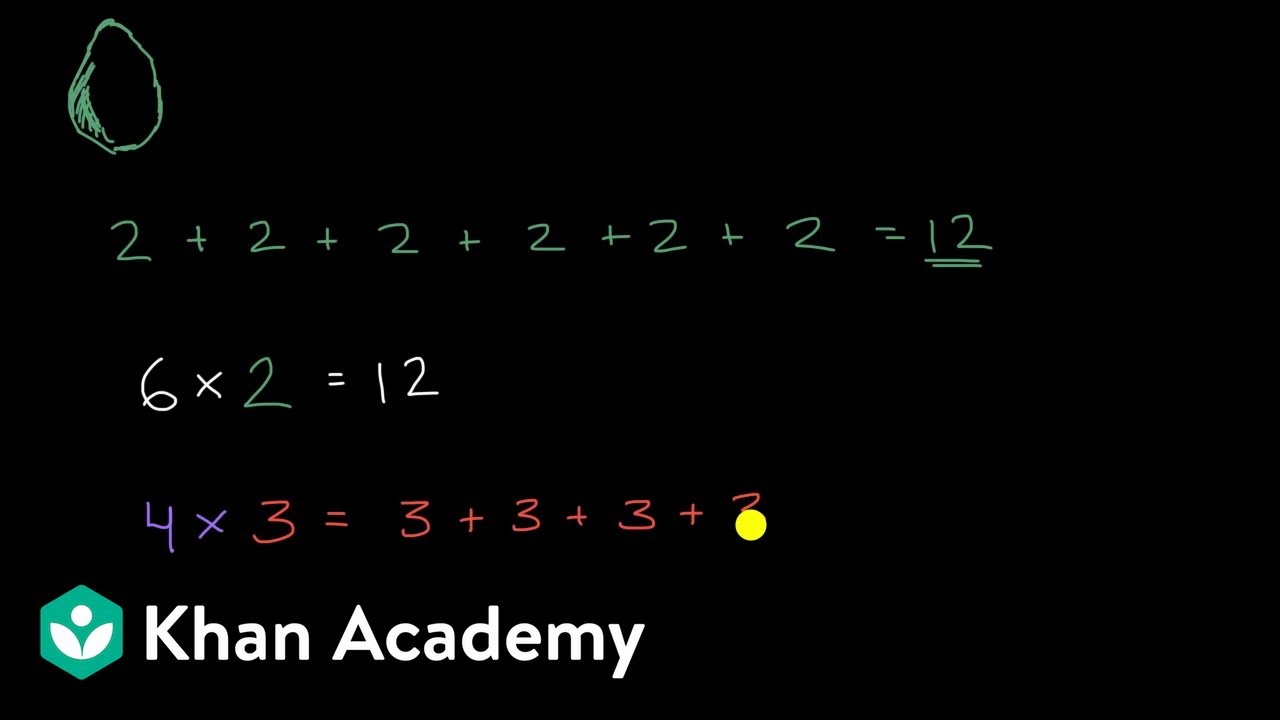 Multiplication as repeated addition (video)   Khan Academy [ 720 x 1280 Pixel ]