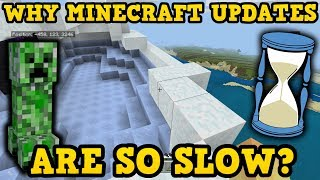 Why Do Minecraft Updates Take So Long?