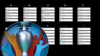Жеребьевка квалификации Чемпионата Европы 2020. Евро отбор.