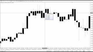 What is Japanese Candle? - Forex Lesson 3 - www.forexyestrading.com