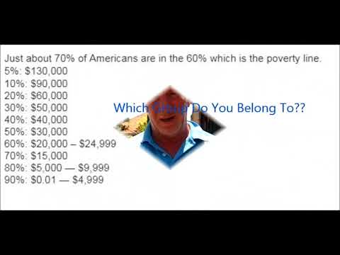 Are You Living Under The Poverty Line??