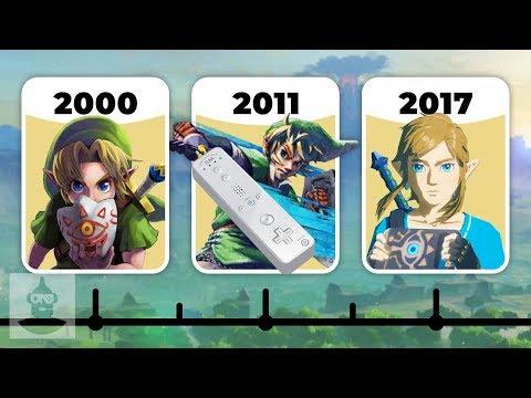The Evolution Of The Legend Of Zelda Gameplay Gimmicks | The Leaderboard