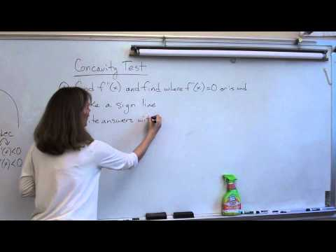 Price AP Calculus AB 3-4 Concavity and Points of Inflection