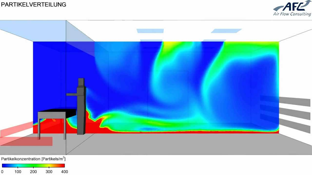 A CFD simulation of a simplified clean room - YouTube