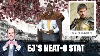 Shaq's Game of Thrones Predictions | EJ's Neat-O Stat