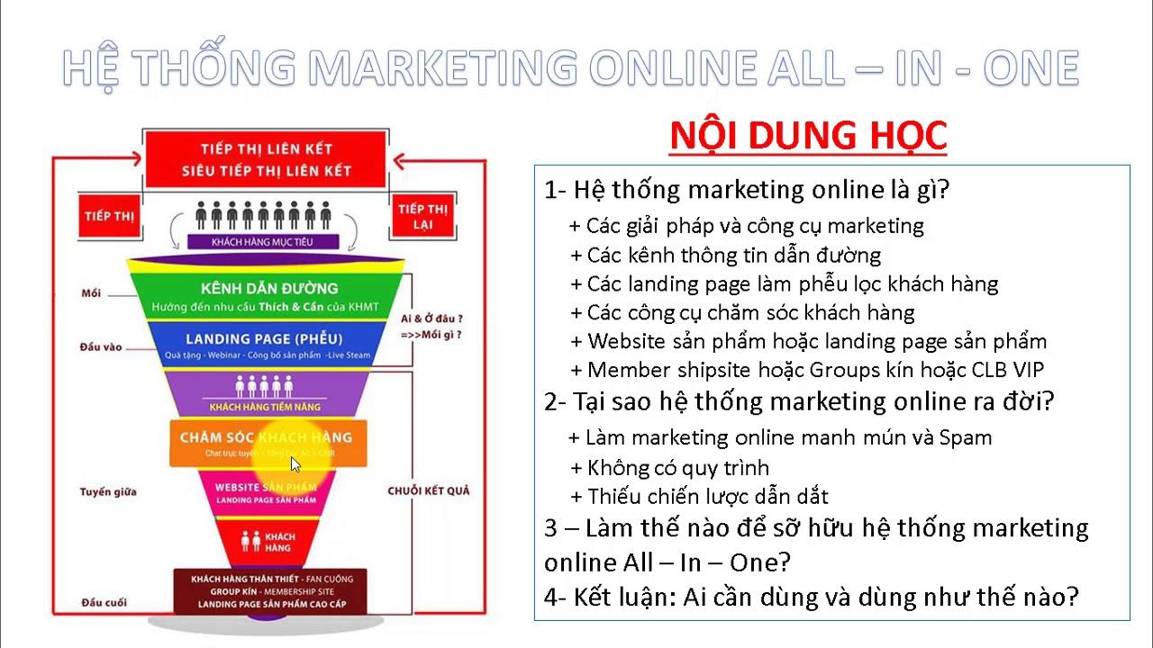 Hệ thống marketing online all in one là gì – Vinamos