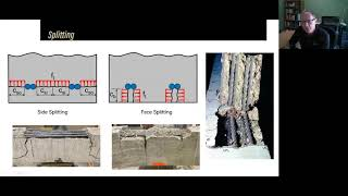 Evolution of the Structural Concrete Building Code: Reinforcing Bar Development by Robert J. Frosch