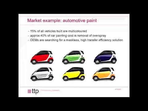 TheIJC 2017: Digital coatings: Markets and technologies