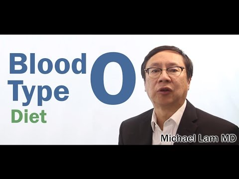 Diet For Blood Type O