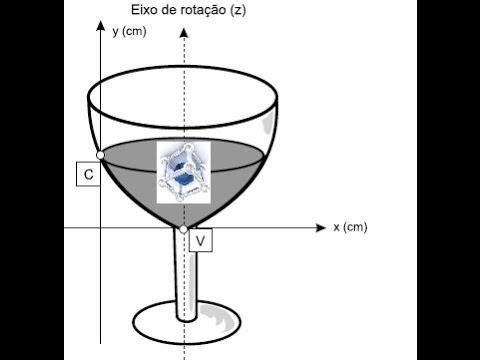 ENEM 2013/2014 QUESTÃO COMENTADA E RESOLVIDA 148  (PROVA CINZA 2° DIA)