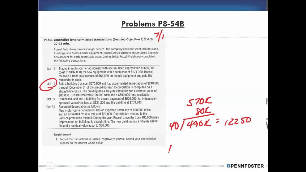 Financial Accounting Ch 8 Problems Group B P8 54B - YouTube