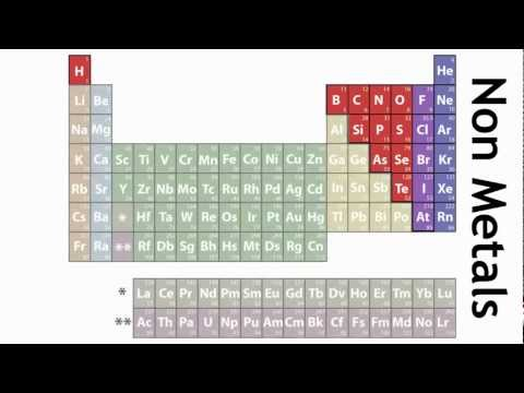 how is radioactive decay used in absolute dating similar to how you use a clock