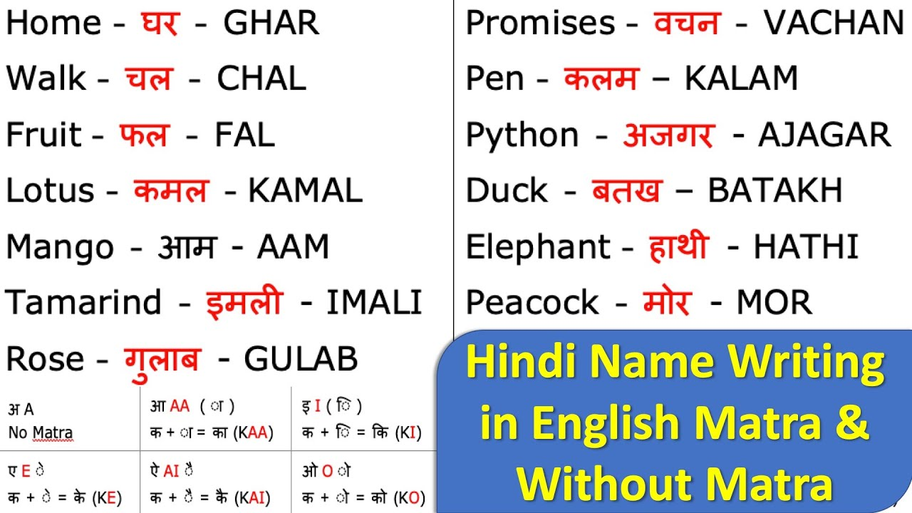 Hindi Name Writing in English  Matra and Without Matra [Explained in  English]