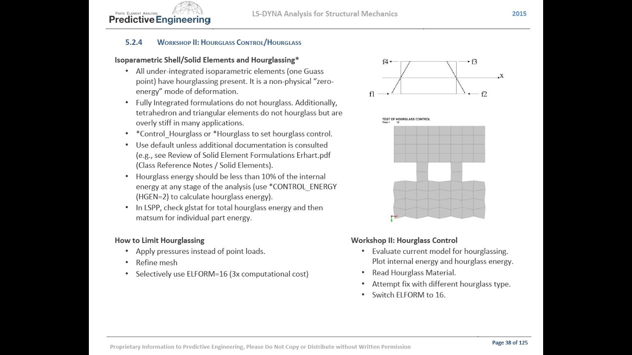 LS-DYNA Analysis for Structural Mechanics Workshop II: Hourglass Control