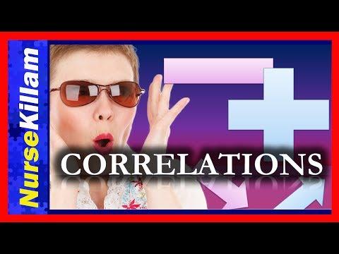 Interpreting correlation coefficients in a correlation matrix