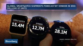 How Many Apple Watches Will Be Sold in First Month?
