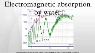 Electromagnetic absorption by water