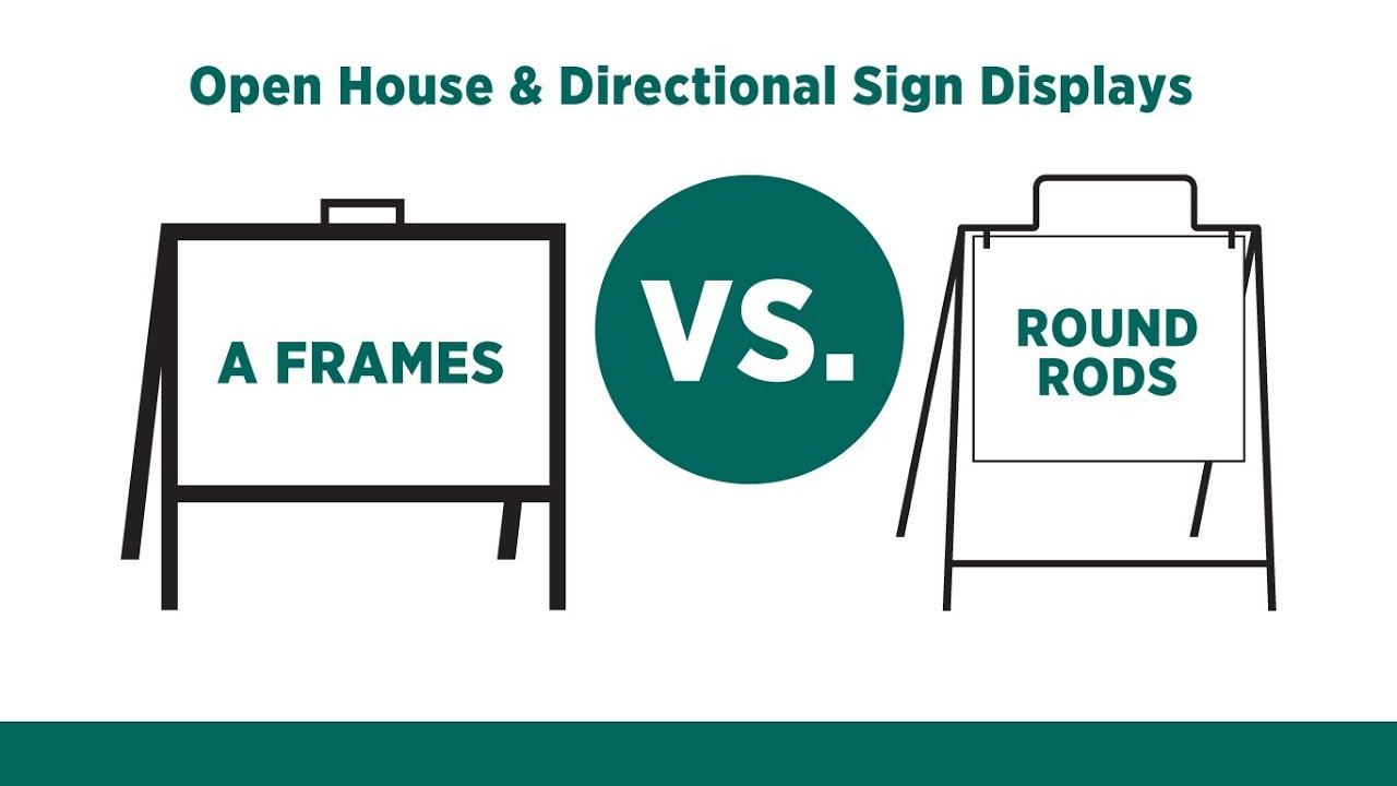 RMD Signs - Directional Sign Products, Round Rod vs. A Frames - YouTube