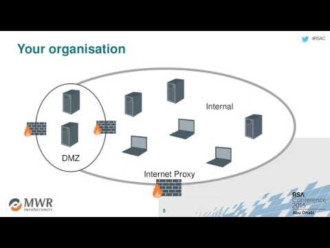Becoming the Adversary - A Hacker's Perspective on Attacking an Organization | RSA Conference