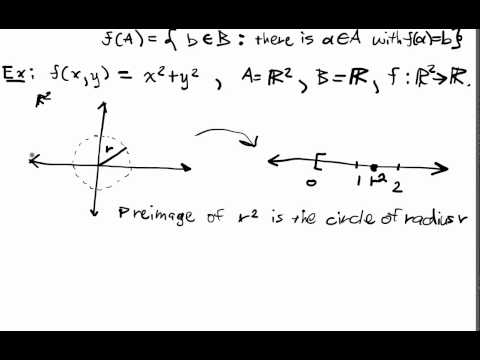 Multivariable Functions Lecture 1 Part 1: Functions between Euclidean Spaces
