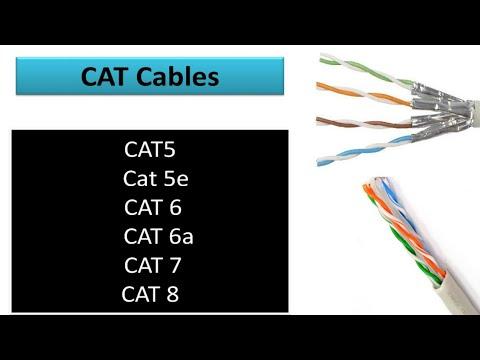 #catcabletypesinhindi #cat6vscat7 #networkingcablesinhindi