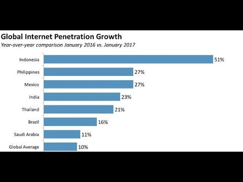 Southeast Asia could be a leader in mobile internet usage next year
