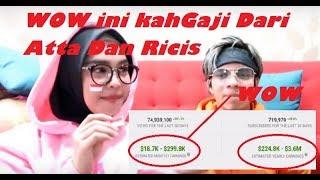 Inilah Gaji Youtuber Yutuber Ternama Indonesia