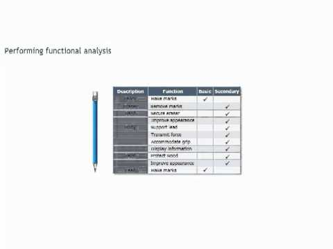Value Analysis course: performing functional analysis - Procurement training - Purchasing skills