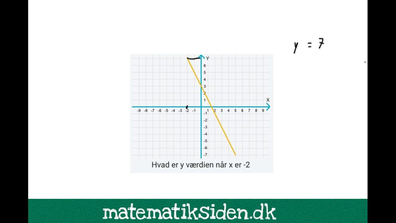Funktioner 2 - Aflæs x og y værdier