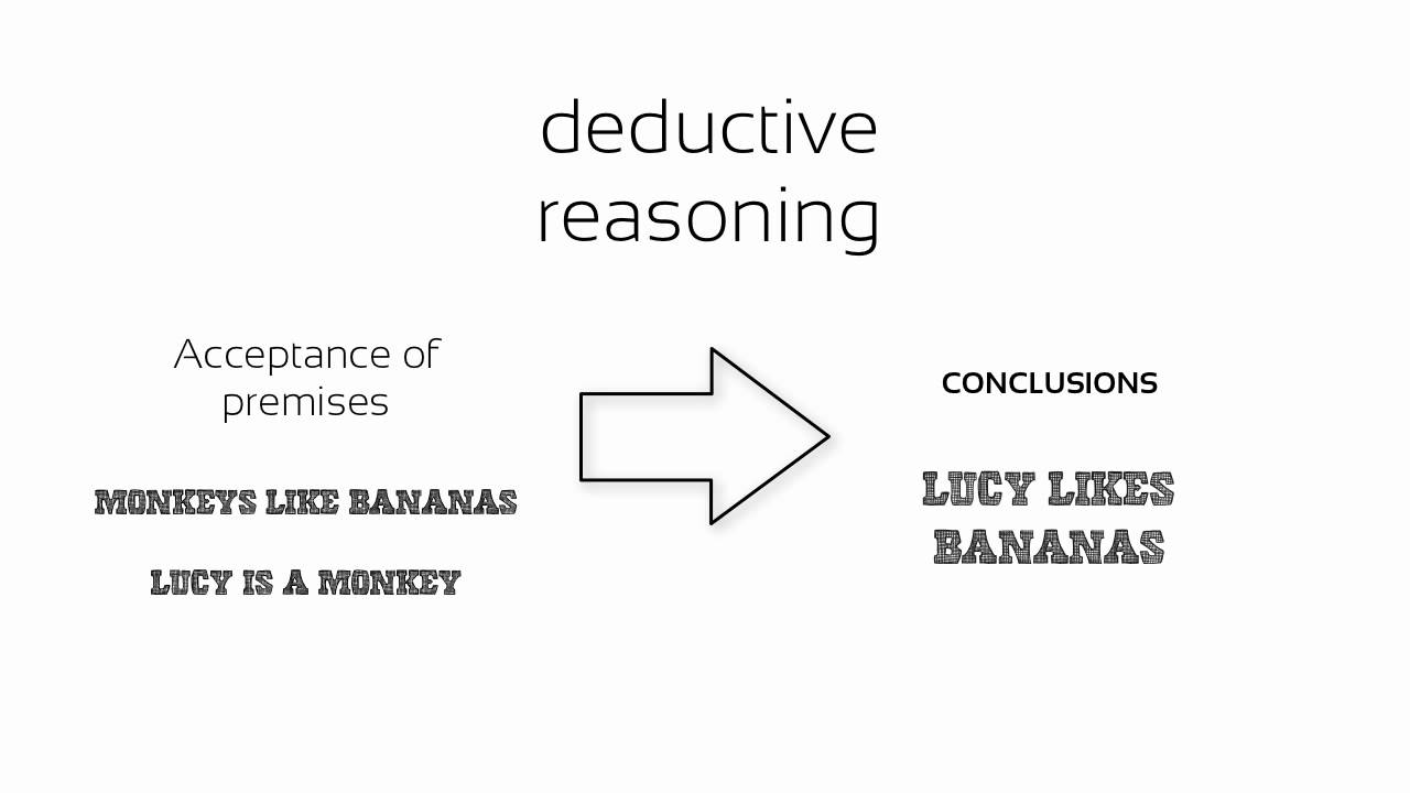 Problem Solving: Inductive & Deductive Reasoning - YouTube