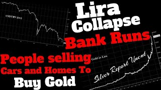 Currency Collapse In Turkey Sets Off Bank Runs And People Begin Selling Homes & Cars For Gold