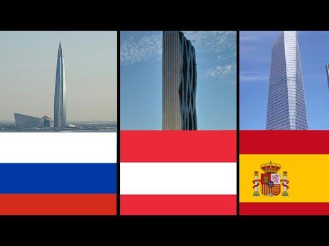 Tallest buildings in Europe