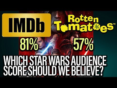 Star Wars The Last Jedi - Which Audience Score Should We Believe?