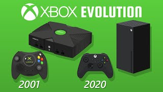 Evolution of Xbox (Animation)