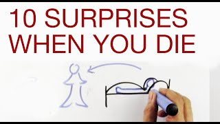 10 SURPRISES WHEN YOU DIE explained by Hans Wilhelm