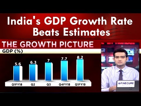 India's GDP Growth Rate Beats Estimates | Business Saturday | CNBC-TV18