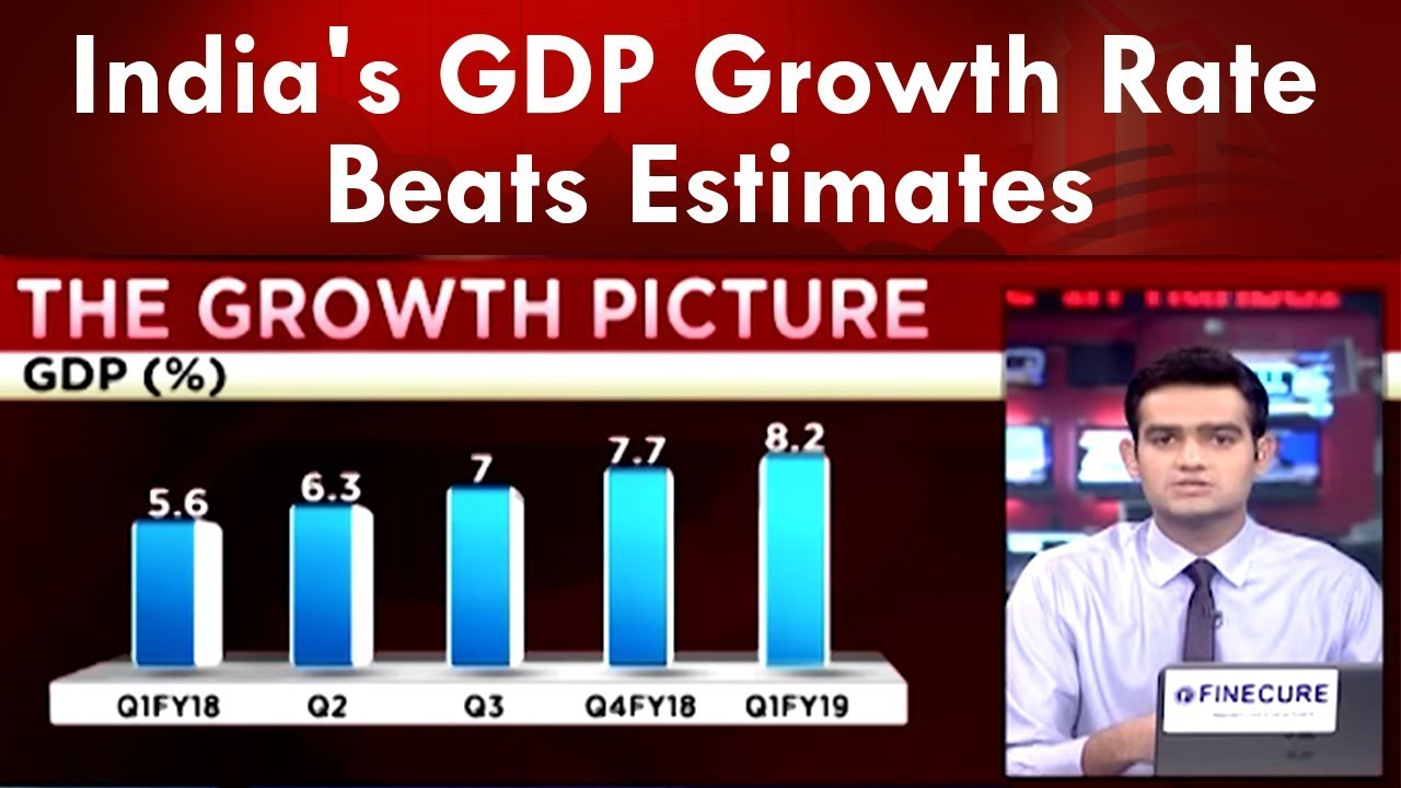 indias gdp Gross domestic product of india grew 19% in the second quarter of 2018 compared to the previous quarter this rate is 1 -tenth of one percent } less than the figure of 2% published in the first quarter of 2018.
