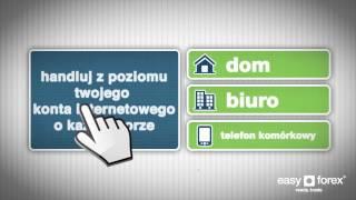 01 - Czym jest rynek Forex? easy-forex Edukacja