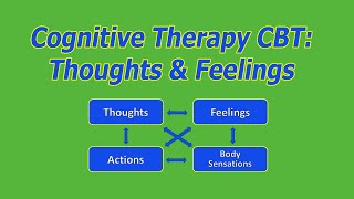 Cognitive Therapy (CBT): Thinking, feeling, acting connection