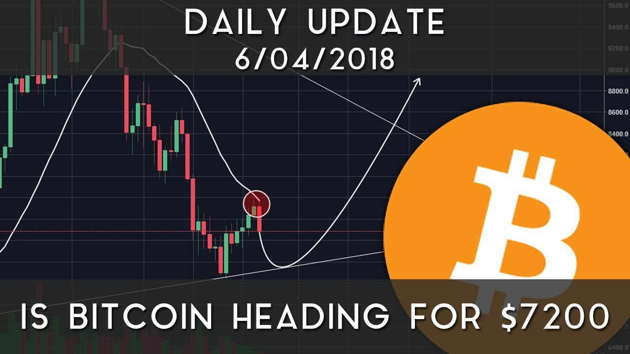 daily-update-6-4-18-is-bitcoin-heading-for-7-200
