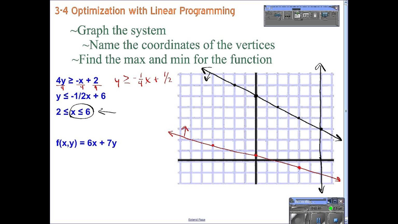 Worksheets Linear Programming Worksheet algebra ii 3 4 optimization and linear programming youtube