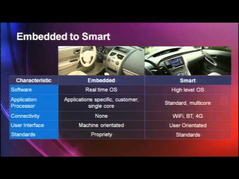 Revolutionary Best Practices in Consumer/Industrial Markets with Freescale + Java