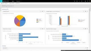 Microsoft Dynamics 365 - How to Create a Dashboard