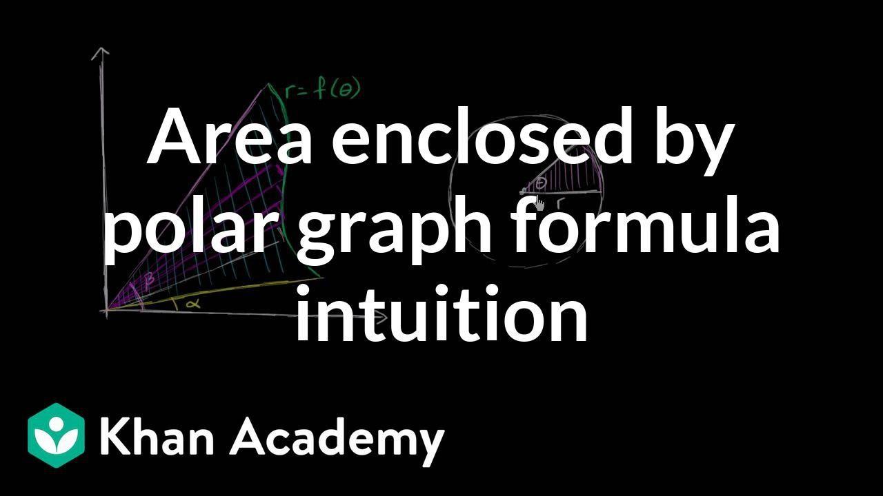 Area bounded by polar curves (video) | Khan Academy