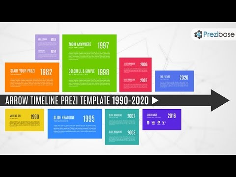Arrow Timeline Prezi Template YouTube – Advertising Timeline Template