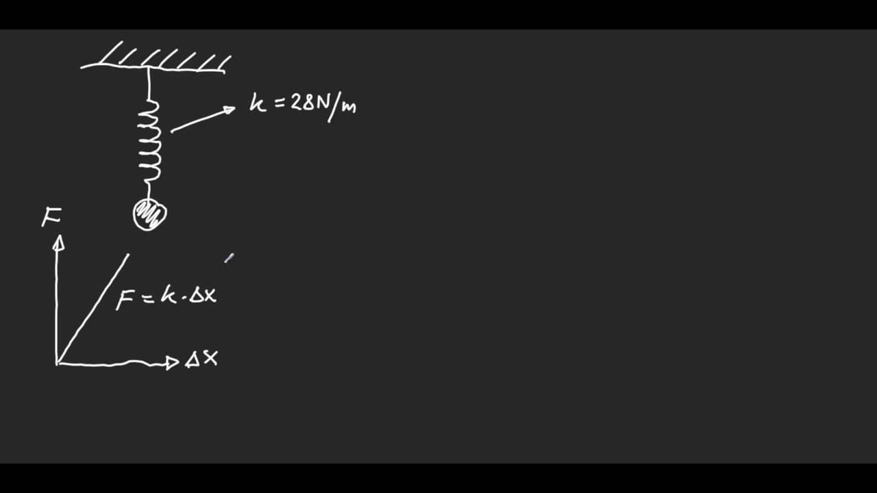 Fysik 2 Heureka Kap 7 övn. 7.6 En kula med massan 0.25 kg...