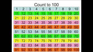 ふるやまんの算数塾 カーンアカデミーの算数講座がきちんと英語で受けら...
