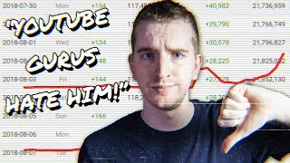 I tried to GAME the YouTube ALGORITHM and FAILED - YouTube Experiment Analysis