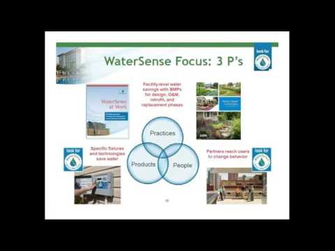 C for Change: Implementing Your Water Management Plan and Other Best Management Practices