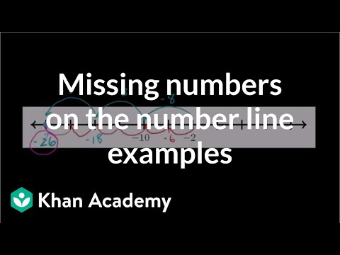 Negative numbers and number line examples | Pre-Algebra | Khan Academy